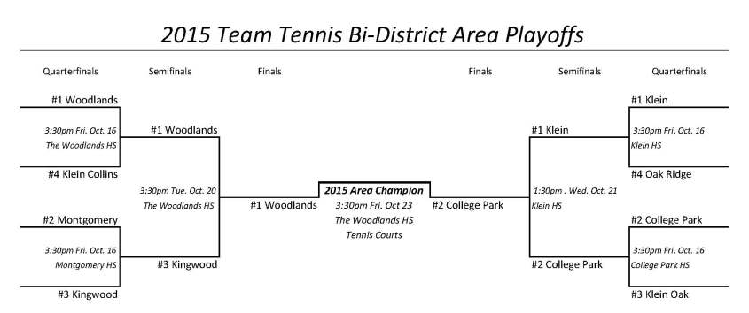 2015 Team Tennis Playoff Bracket